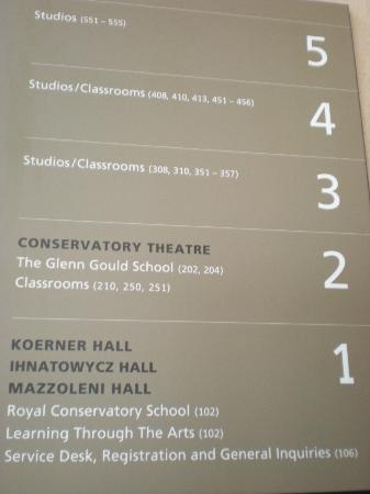 Royal Conservatory of Music: The RCM offer teaching program for all ages