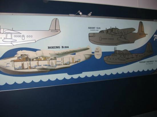 Foynes Flying Boat Museum: Size