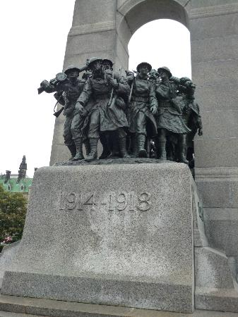 National War Memorial: Canadian War Memorial