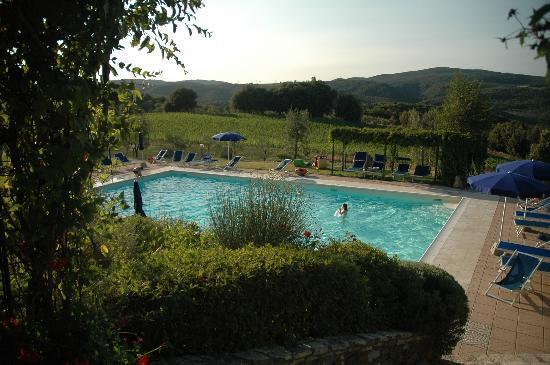 Antico Borgo il Cardino: pool