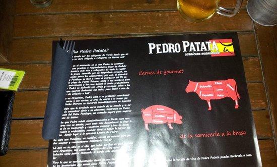 Pedro Patata