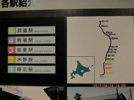 Kamishihoro Town Rail Museum: 展示