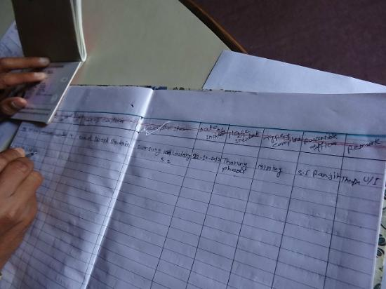 Thorong Peak Guest House: Logbook in the Tourist Police Station