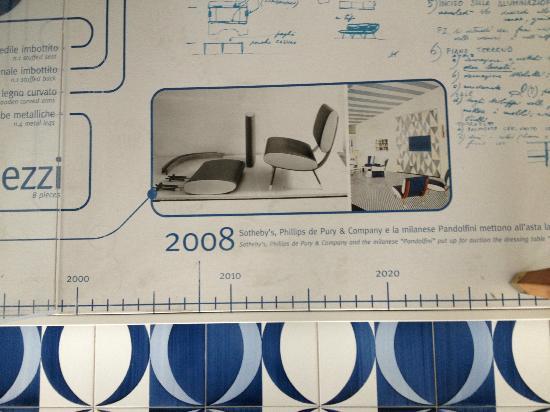 Hotel Parco dei Principi: Chair Design Display 