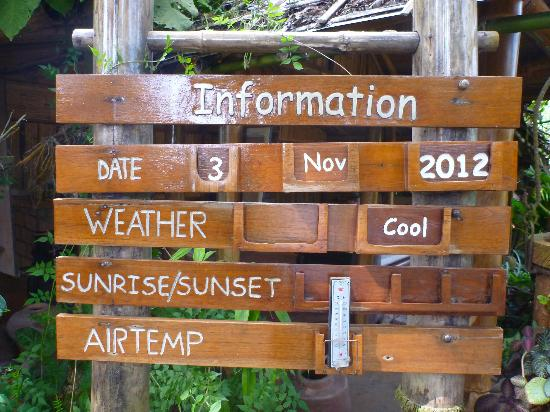 Phu Chaisai Mountain Resort & Spa: Daily weather report