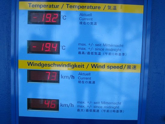 Jungfraujoch : The temp and wind speed the day we visited