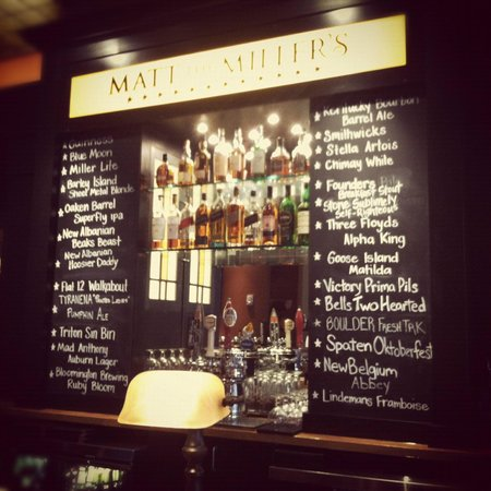 Matt the Millers Tavern Carmel: Draft List