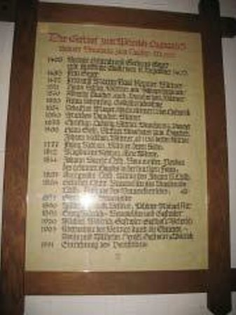 Hotel Weierich:                   History of Building