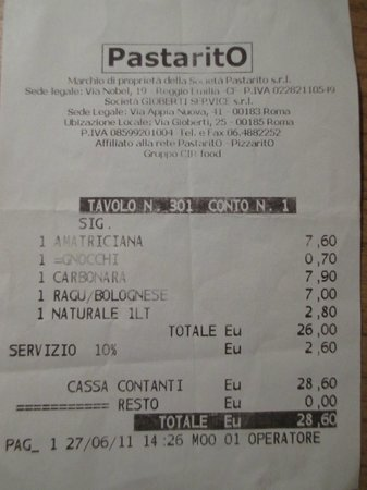 Pastarito Pizzarito : Receipt