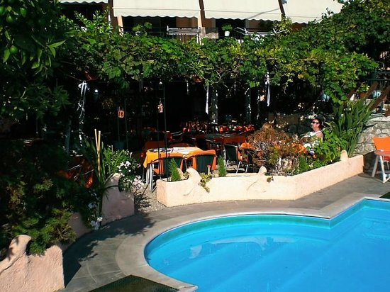 Argo Studios:                   Pool Area