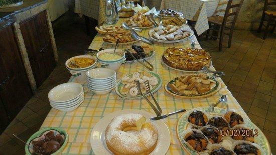 Case Perrotta: Colazione - Our Breakfast