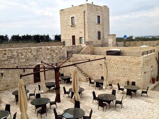 Casale San Nicola Banqueting & Resort:                   panorama dalla camera Sagina 110