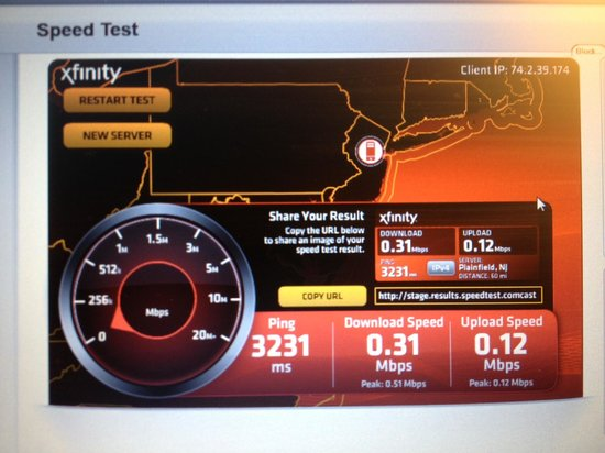 LaGuardia Airport Hotel:                   Hotel WiFi Speed