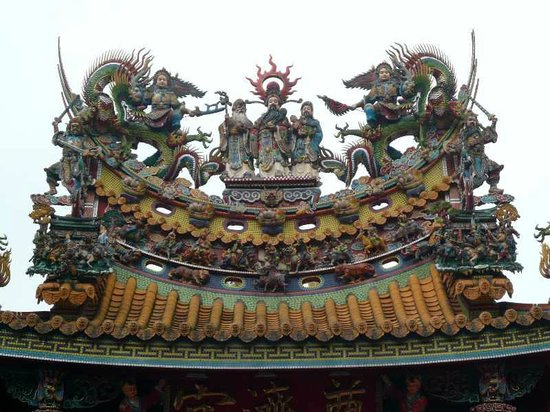 Tianjigong:                   屋根の装飾