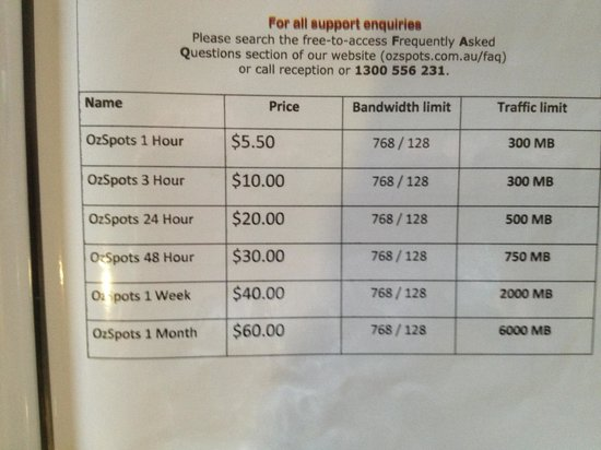 Meridian Port Douglas:                   WIFI costs