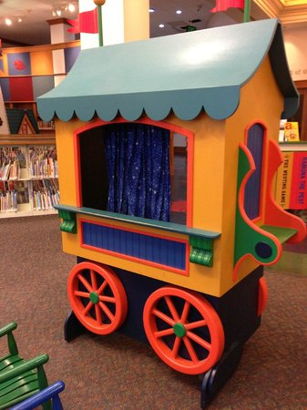 Milwaukee Public Library:                   the puppet theater