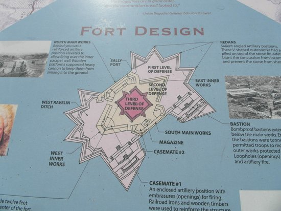 Diagram Of The Original Fort Design Picture Of Fort Negley Park