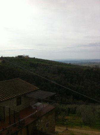 Agriturismo La Gioconda: panorama dalla camera!