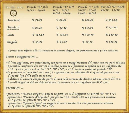 La Dimora del Cardinale: Tariffe