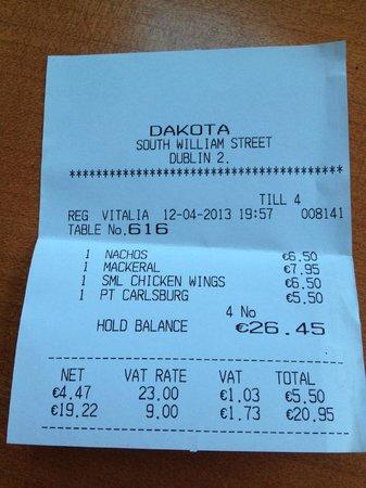 Dakota: Food Bill
