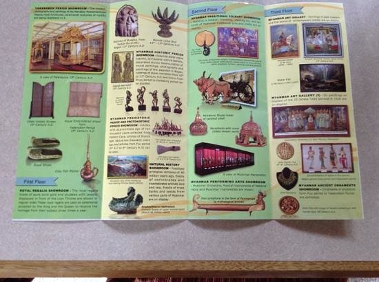 National Museum: Brochure 2. Museum is closed Mondays & holidays