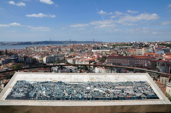 Miradouro da Senhora do Monte : Tablet drawing of panoramic image with building descriptions