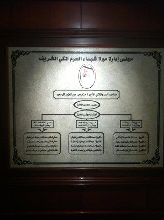 Hotel Al Shohada: Authorities of the Waqf