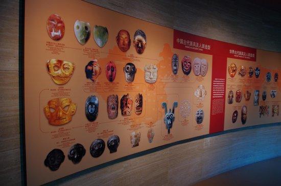 绵阳市博物馆