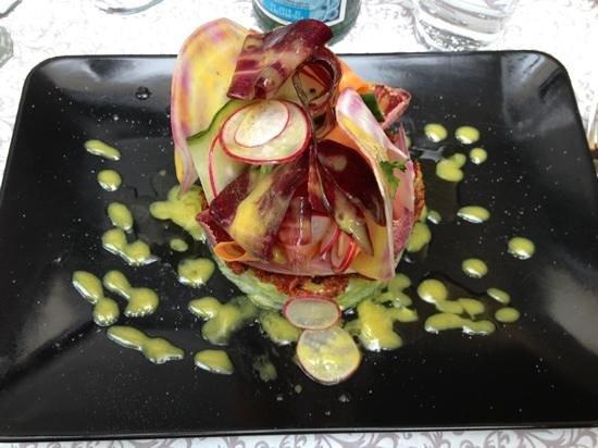 CO2 : assiette de légumes croquants