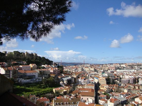 Best Hotels In Lisbon Tripadvisor