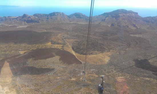 Volcan El Teide: descending by funicular from the volcano
