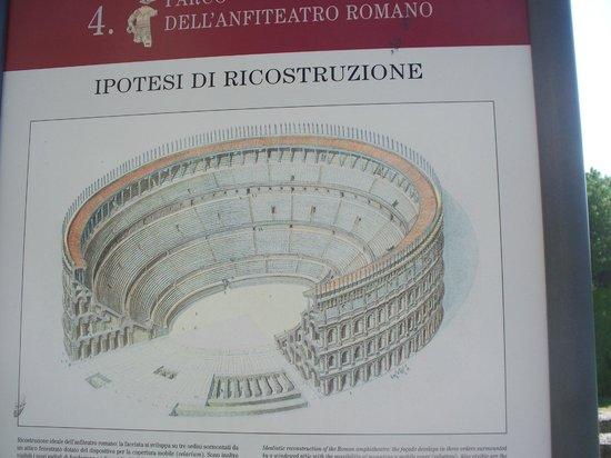 Milan's Roman Amphitheatre (Anfiteatro Romano): ipotesi di ricostruzione