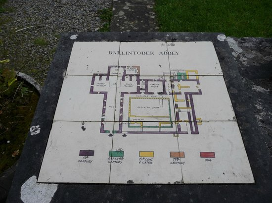 Ballintubber Abbey: Map of site