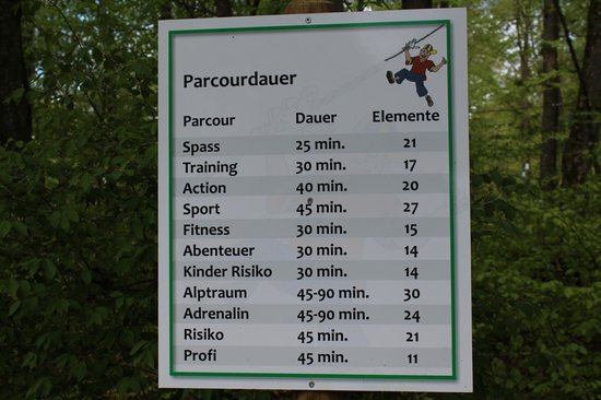 Laichingen, Germany: Parcourübersicht