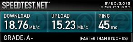 Quality Inn: net speeds