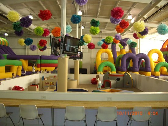 Birthday Parties at Wallabiesnot the best Review of