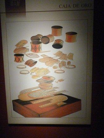 Sican Museum: Descripción  gráfica de las joyas encontradas en una caja de madera.