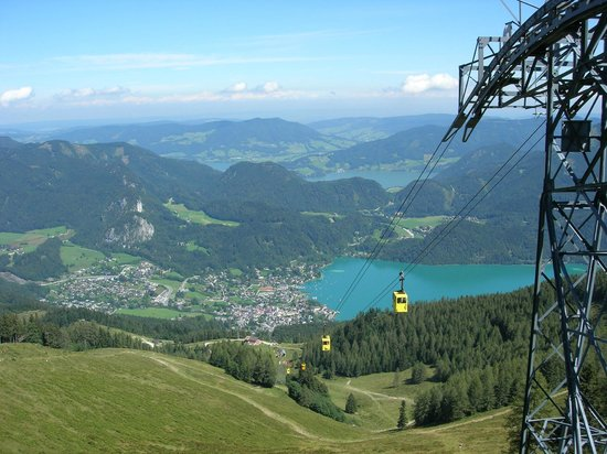 Zwolferhorn Cable Car