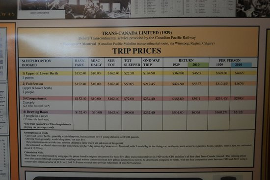 Canadian Museum of Rail Travel: Ticket Prices