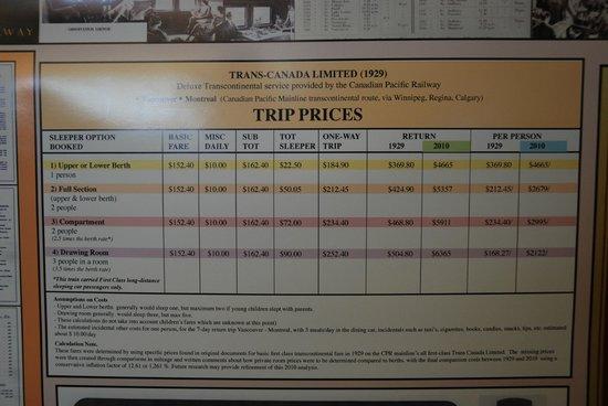 Cranbrook History Centre : Ticket Prices