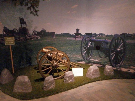 Civil War Museum : The Civil War and Remembrance