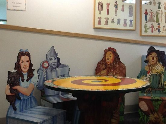 Judy Garland Museum: Follow the yellow brick road