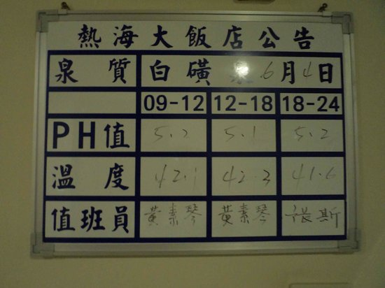 Atami Hotel Taipei Onsen : hot spring chart on minerals.