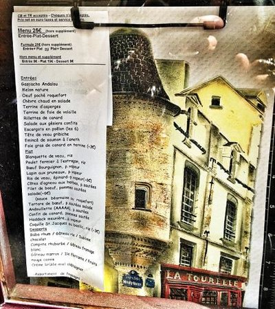 Cafe de la Tourelle : Ajouter une légende