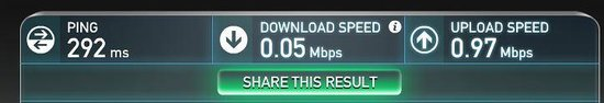 SpringHill Suites Portland Hillsboro: 0.05 Mbps is near unusable