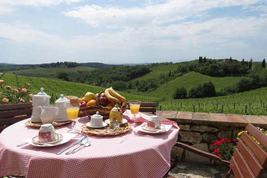 Borgo argenina prices villa reviews italy gaiole in for Breakfast terrace