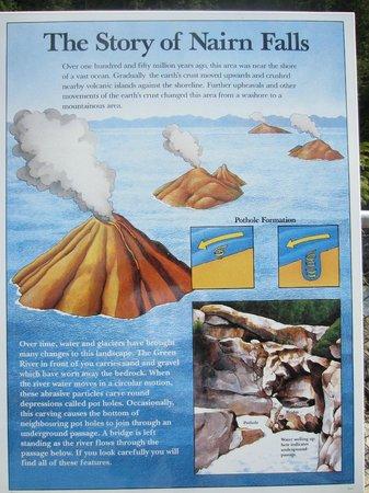 Nairn Falls Provincial Park: Nairn Falls Evolution