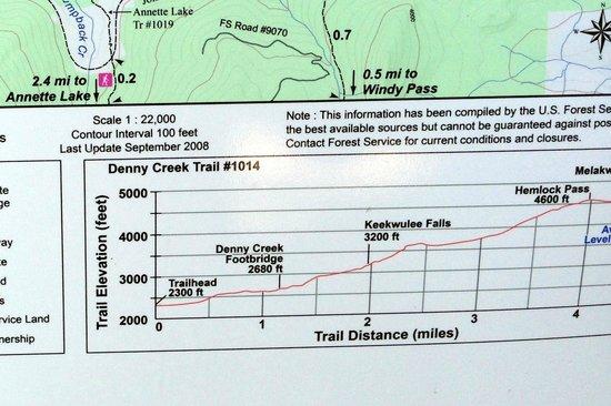Denny Creek Trail: It is steep