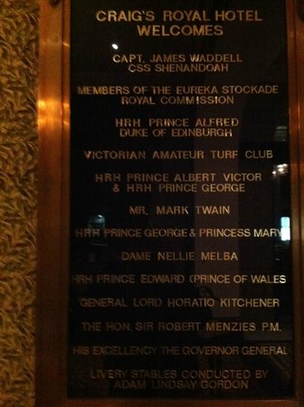Craig's Royal Hotel: List of well know personalities who have stayed at the hotel