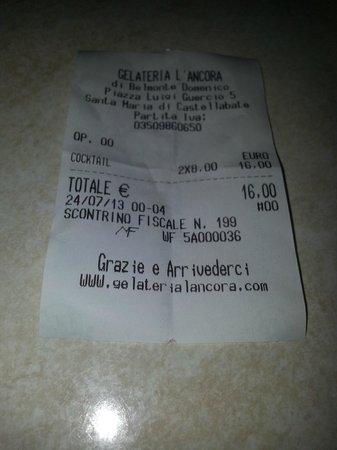 Bar L'Ancora Gelateria: troppo caro